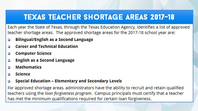 Teacher Shortage and Retention Dilemma Preview 1