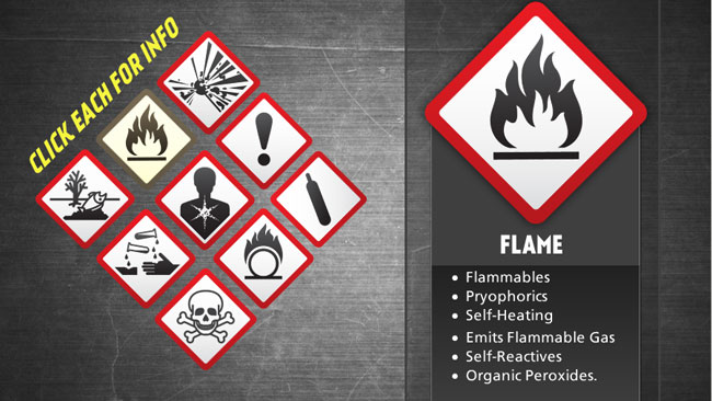 OSHA Chemical Safety Standard Preview 2