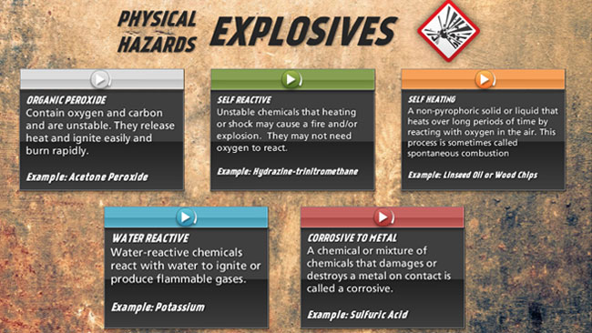 OSHA Chemical Safety Standard Preview 4